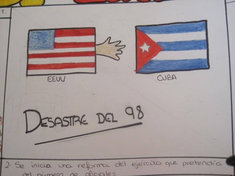 Pérdida de Cuba