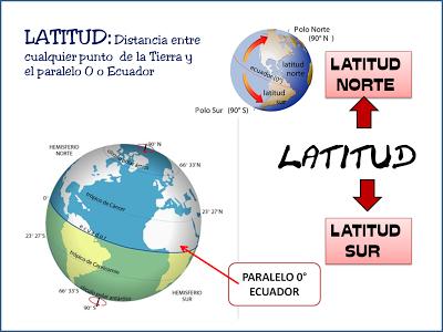 LATITUD 2.jpg